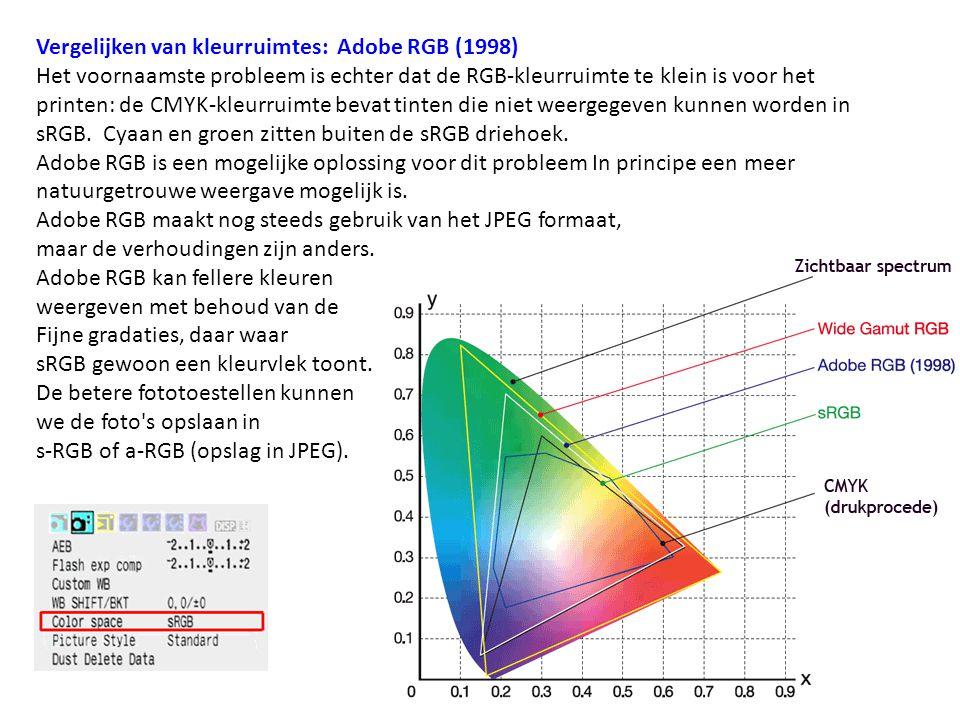 Vergelijken van kleurruimtes: Adobe RGB (1998) Het voornaamste probleem is echter dat de RGB-kleurruimte te klein is voor het printen: de CMYK-kleurru