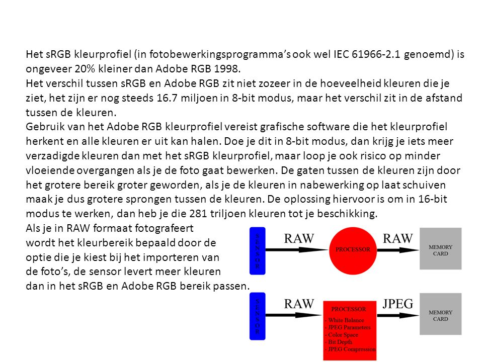 Het sRGB kleurprofiel (in fotobewerkingsprogramma's ook wel IEC 61966-2.1 genoemd) is ongeveer 20% kleiner dan Adobe RGB 1998. Het verschil tussen sRG