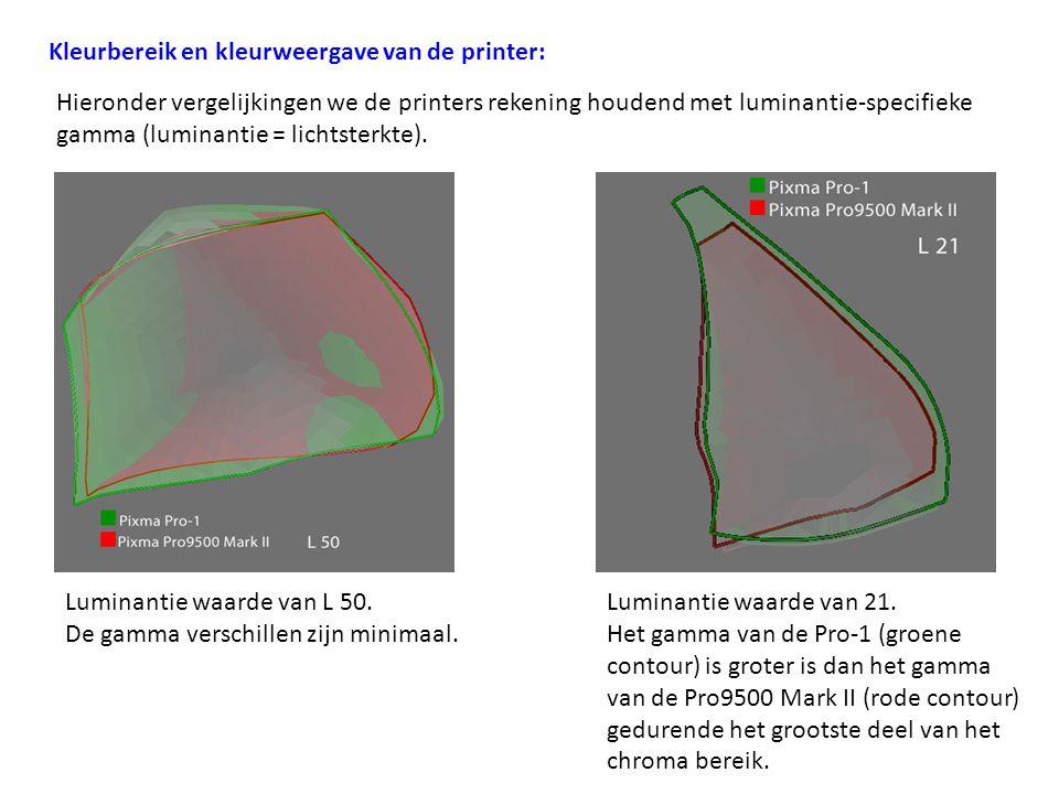 Kleurbereik en kleurweergave van de printer: Hieronder vergelijkingen we de printers rekening houdend met luminantie-specifieke gamma (luminantie = li