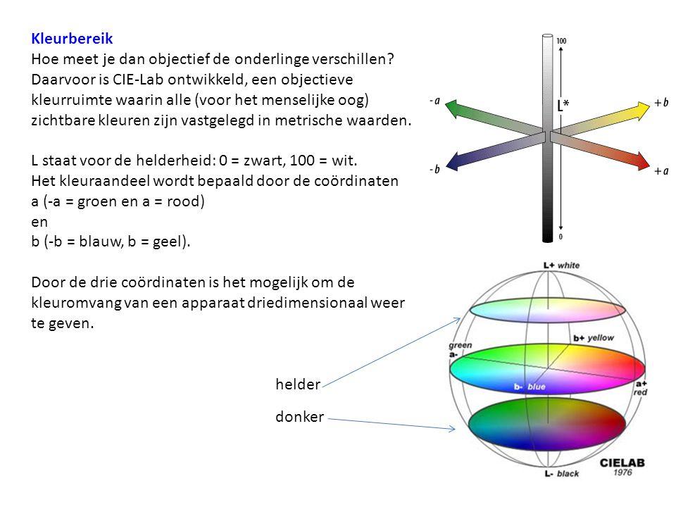 Kleurbereik Hoe meet je dan objectief de onderlinge verschillen? Daarvoor is CIE-Lab ontwikkeld, een objectieve kleurruimte waarin alle (voor het mens