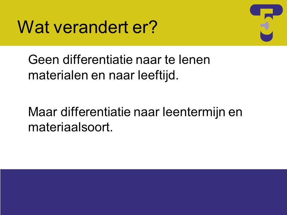 Wat verandert er? Geen differentiatie naar te lenen materialen en naar leeftijd. Maar differentiatie naar leentermijn en materiaalsoort.