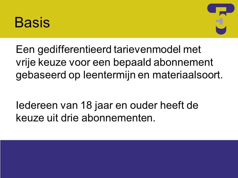 Basis Een gedifferentieerd tarievenmodel met vrije keuze voor een bepaald abonnement gebaseerd op leentermijn en materiaalsoort. Iedereen van 18 jaar
