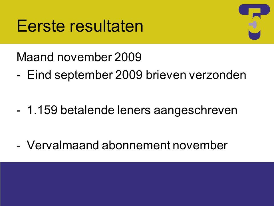 Eerste resultaten Maand november 2009 -Eind september 2009 brieven verzonden -1.159 betalende leners aangeschreven -Vervalmaand abonnement november