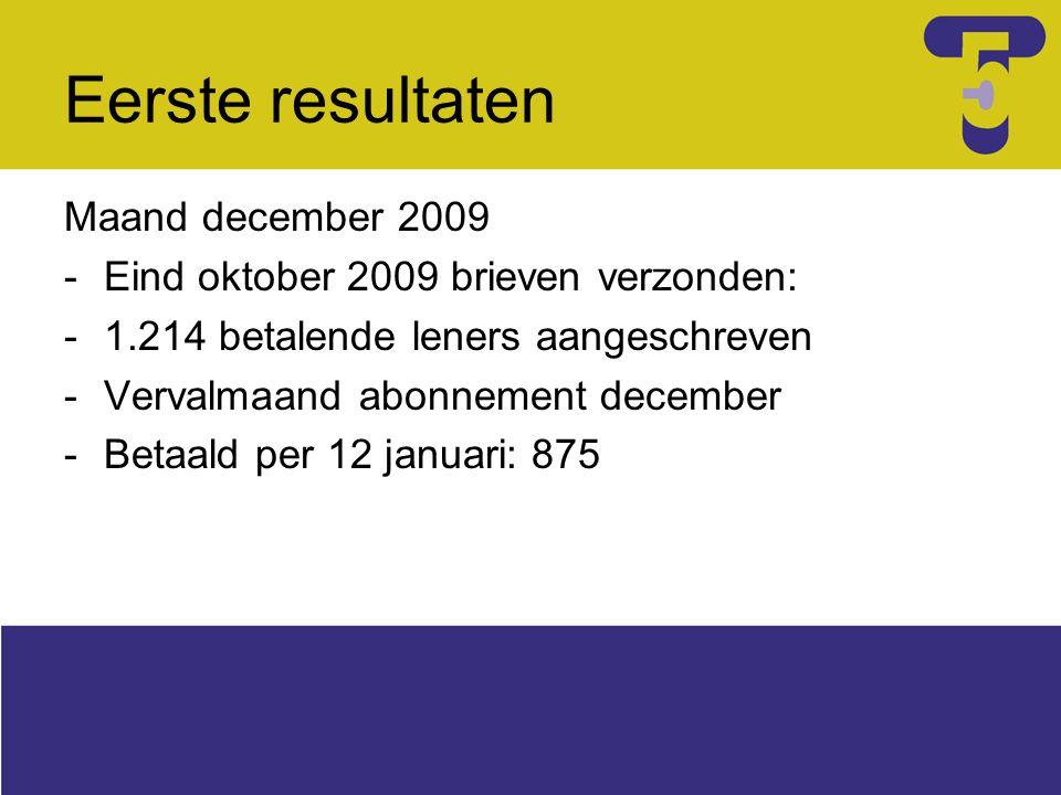 Eerste resultaten Maand december 2009 -Eind oktober 2009 brieven verzonden: -1.214 betalende leners aangeschreven -Vervalmaand abonnement december -Be