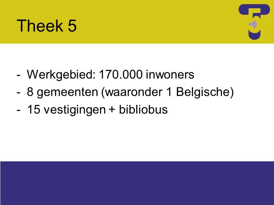 -Werkgebied: 170.000 inwoners -8 gemeenten (waaronder 1 Belgische) -15 vestigingen + bibliobus Theek 5