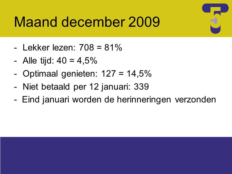 Maand december 2009 -Lekker lezen: 708 = 81% -Alle tijd: 40 = 4,5% -Optimaal genieten: 127 = 14,5% -Niet betaald per 12 januari: 339 - Eind januari wo