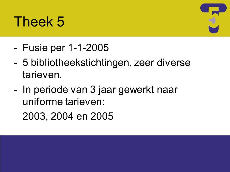 Theek 5 -Fusie per 1-1-2005 -5 bibliotheekstichtingen, zeer diverse tarieven. -In periode van 3 jaar gewerkt naar uniforme tarieven: 2003, 2004 en 200