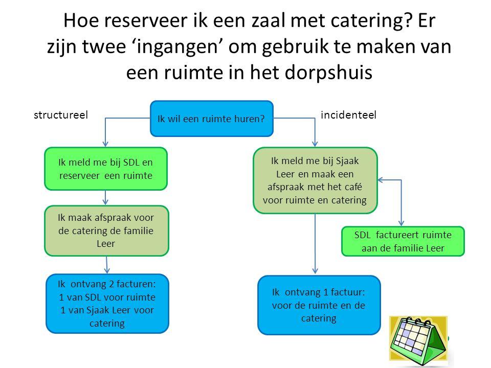 Hoe reserveer ik een zaal met catering? Er zijn twee 'ingangen' om gebruik te maken van een ruimte in het dorpshuis Ik wil een ruimte huren? SDL factu