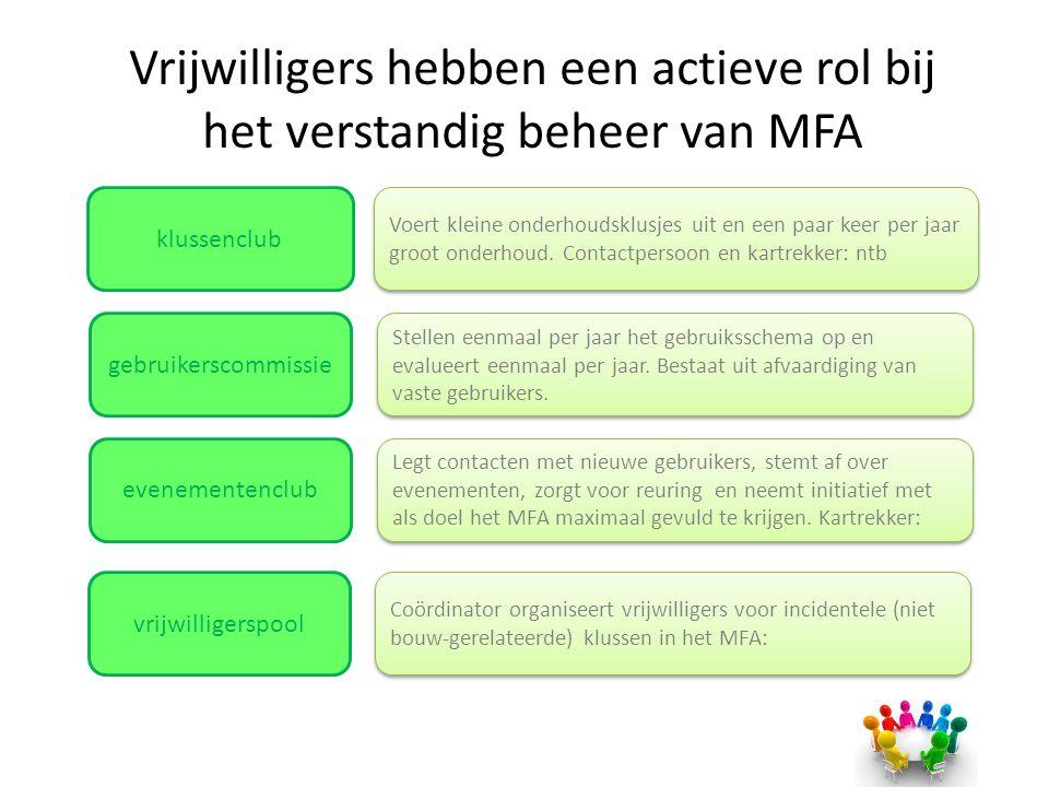 Vrijwilligers hebben een actieve rol bij het verstandig beheer van MFA evenementenclub klussenclub gebruikerscommissie vrijwilligerspool Legt contacte
