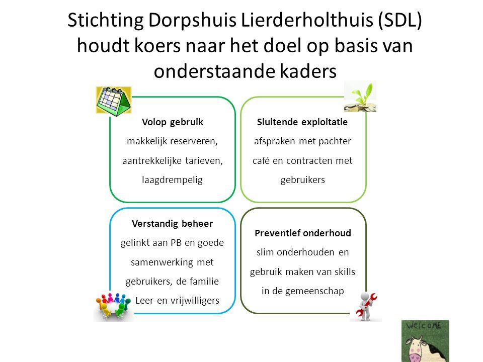 Stichting Dorpshuis Lierderholthuis (SDL) houdt koers naar het doel op basis van onderstaande kaders Volop gebruik makkelijk reserveren, aantrekkelijk