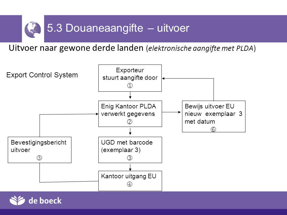 Uitvoer naar gewone derde landen (elektronische aangifte met PLDA) 5.3 Douaneaangifte – uitvoer Exporteur stuurt aangifte door  Enig Kantoor PLDA ver