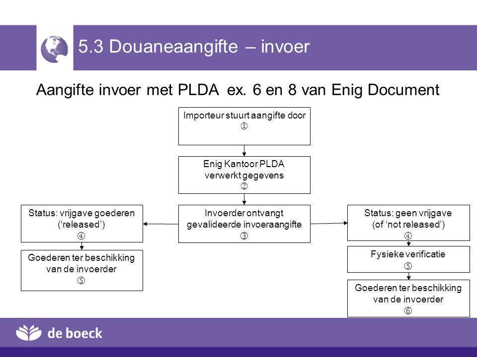 Aangifte invoer met PLDA ex. 6 en 8 van Enig Document Importeur stuurt aangifte door  Enig Kantoor PLDA verwerkt gegevens  Invoerder ontvangt gevali