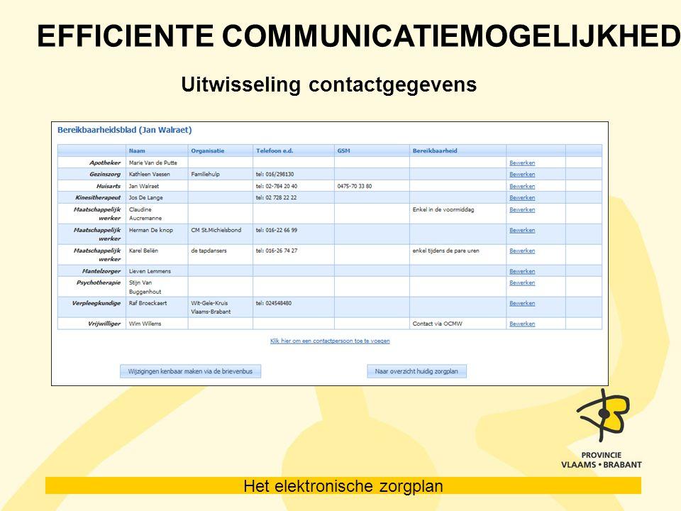 Het elektronische zorgplan EFFICIENTE COMMUNICATIEMOGELIJKHEDEN Uitwisseling contactgegevens