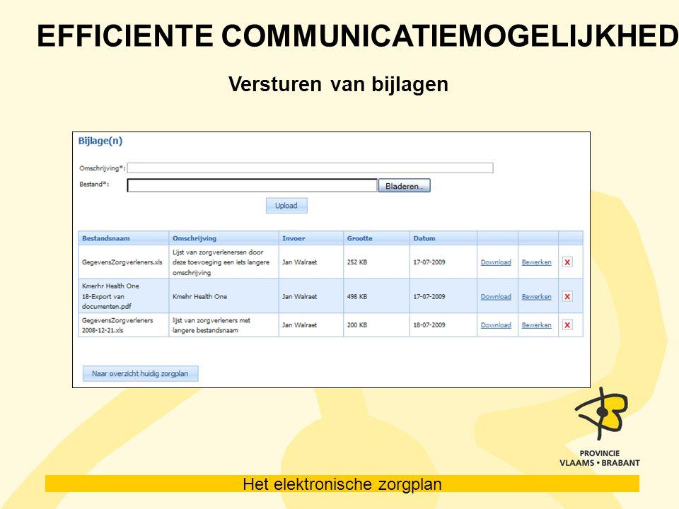 Het elektronische zorgplan EFFICIENTE COMMUNICATIEMOGELIJKHEDEN Versturen van bijlagen