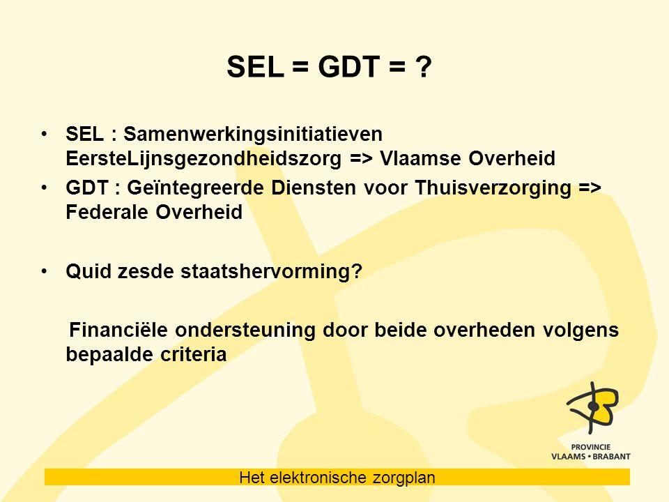Het elektronische zorgplan SEL = GDT = .