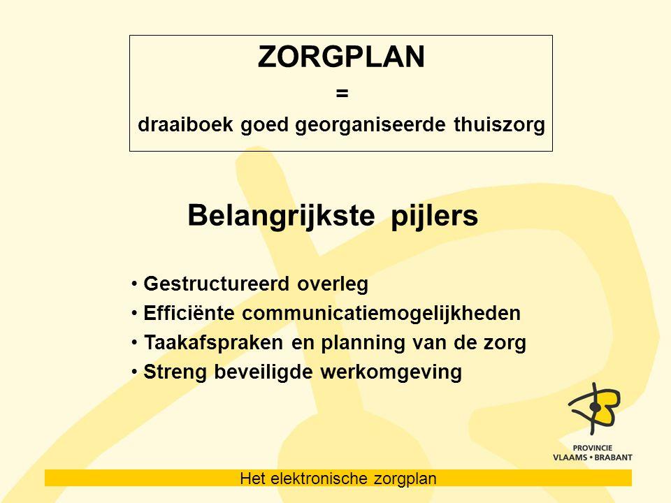 Het elektronische zorgplan ZORGPLAN = draaiboek goed georganiseerde thuiszorg Belangrijkste pijlers Gestructureerd overleg Efficiënte communicatiemogelijkheden Taakafspraken en planning van de zorg Streng beveiligde werkomgeving