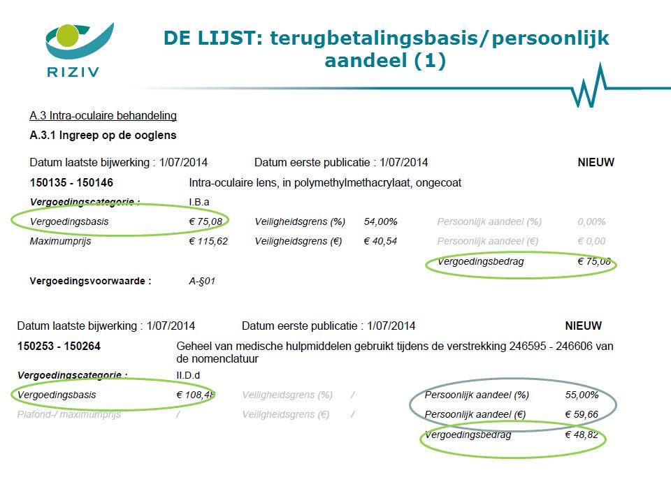 DE LIJST: terugbetalingsbasis/persoonlijk aandeel (1)