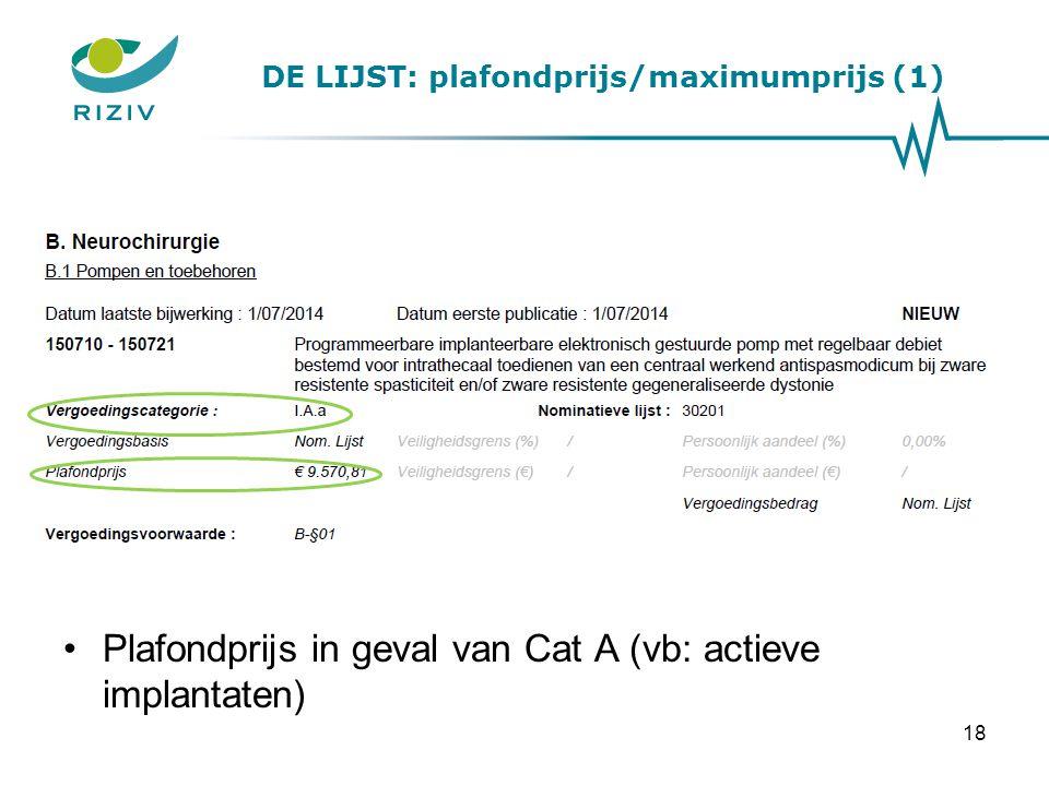 DE LIJST: plafondprijs/maximumprijs (1) Plafondprijs in geval van Cat A (vb: actieve implantaten) 18