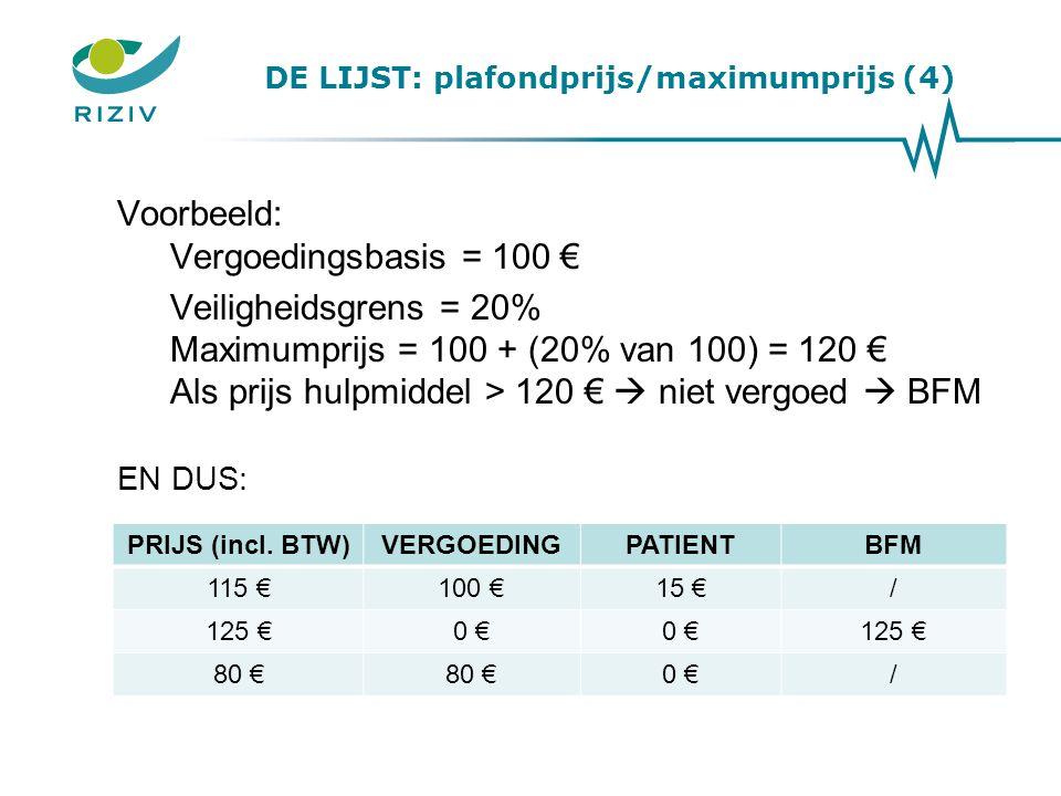 DE LIJST: plafondprijs/maximumprijs (4) Voorbeeld: Vergoedingsbasis = 100 € Veiligheidsgrens = 20% Maximumprijs = 100 + (20% van 100) = 120 € Als prij