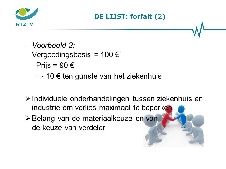 DE LIJST: forfait (2) –Voorbeeld 2: Vergoedingsbasis = 100 € Prijs = 90 € → 10 € ten gunste van het ziekenhuis  Individuele onderhandelingen tussen z