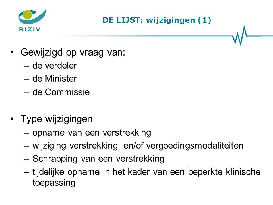 DE LIJST: wijzigingen (1) Gewijzigd op vraag van: –de verdeler –de Minister –de Commissie Type wijzigingen –opname van een verstrekking –wijziging ver