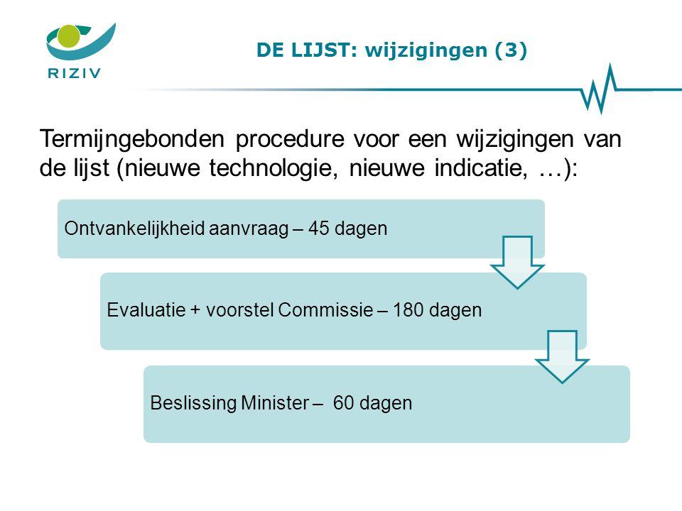 Termijngebonden procedure voor een wijzigingen van de lijst (nieuwe technologie, nieuwe indicatie, …): DE LIJST: wijzigingen (3) Ontvankelijkheid aanv