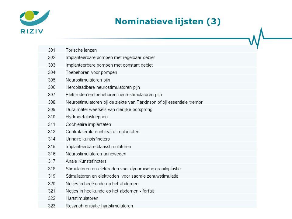 Nominatieve lijsten (3) 301Torische lenzen 302Implanteerbare pompen met regelbaar debiet 303Implanteerbare pompen met constant debiet 304Toebehoren vo