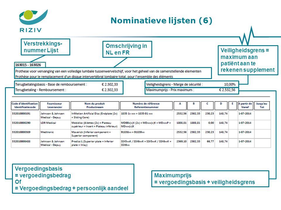 Nominatieve lijsten (6) Verstrekkings- nummer Lijst Omschrijving in NL en FR Veiligheidsgrens = maximum aan patiënt aan te rekenen supplement Vergoedi