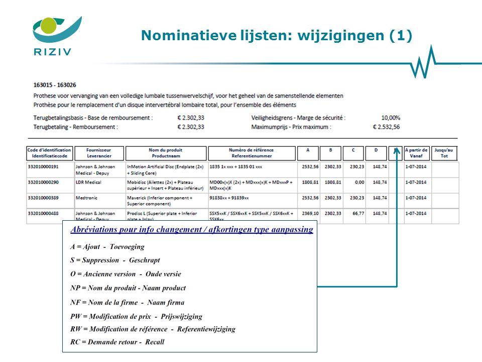 Nominatieve lijsten: wijzigingen (1)