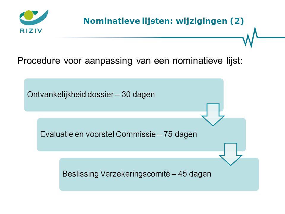 Procedure voor aanpassing van een nominatieve lijst: Nominatieve lijsten: wijzigingen (2) Ontvankelijkheid dossier – 30 dagenEvaluatie en voorstel Com