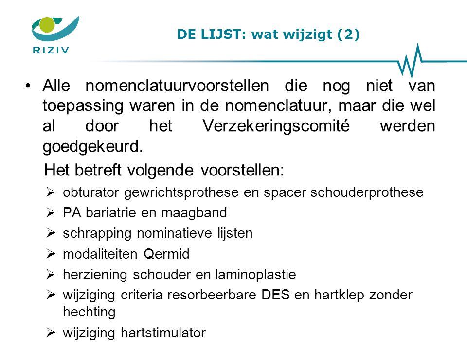 DE LIJST: wat wijzigt (2) Alle nomenclatuurvoorstellen die nog niet van toepassing waren in de nomenclatuur, maar die wel al door het Verzekeringscomi