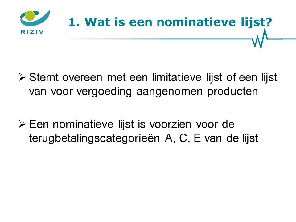 1. Wat is een nominatieve lijst?  Stemt overeen met een limitatieve lijst of een lijst van voor vergoeding aangenomen producten  Een nominatieve lij