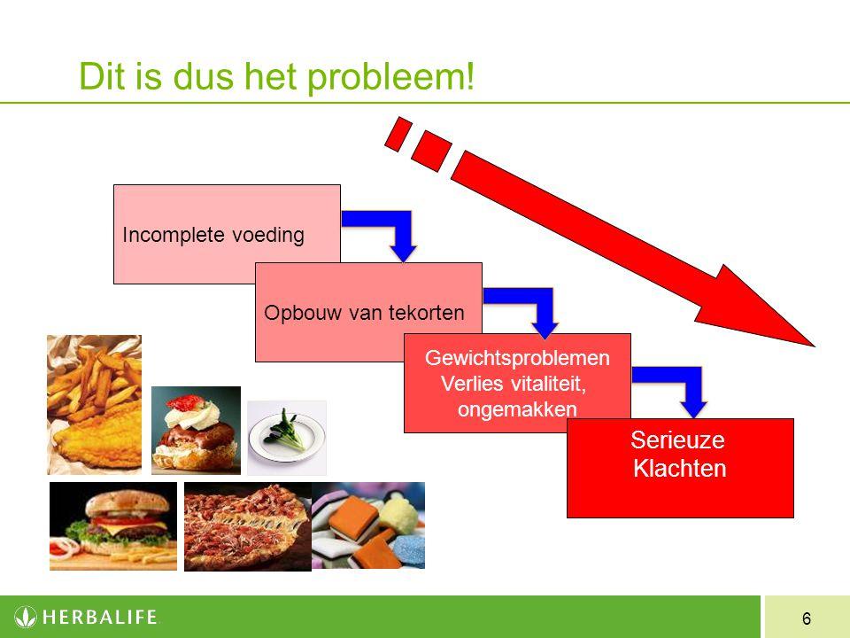 6 Dit is dus het probleem! Incomplete voeding Opbouw van tekorten Gewichtsproblemen Verlies vitaliteit, ongemakken Serieuze Klachten