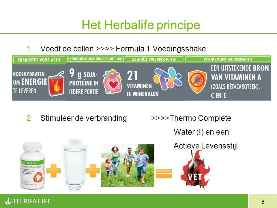 8 Het Herbalife principe 1.Voedt de cellen >>>> Formula 1 Voedingsshake 2.Stimuleer de verbranding>>>>Thermo Complete Water (!) en een 1. Actieve Leve