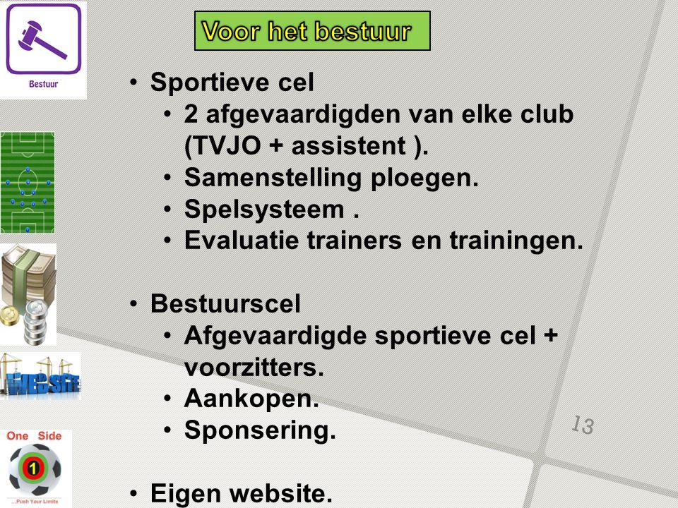 Sportieve cel 2 afgevaardigden van elke club (TVJO + assistent ). Samenstelling ploegen. Spelsysteem. Evaluatie trainers en trainingen. Bestuurscel Af