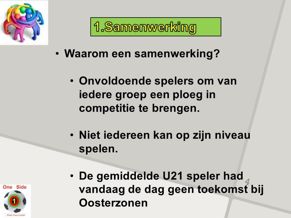 Linda Olen : Tom Clé tom.cle@telenet.be GSM : 0496 / 16 23 49 KFC Oosterzonen : Kris Van Echelpoel kve1@skynet.be GSM : 0496 / 51 14 37 15