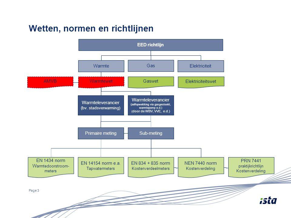 Page 3 Wetten, normen en richtlijnen EED richtlijn Primaire meting Gas ElektriciteitWarmte Warmteleverancier (zelfopwekking via gasgestookt, warmtepom