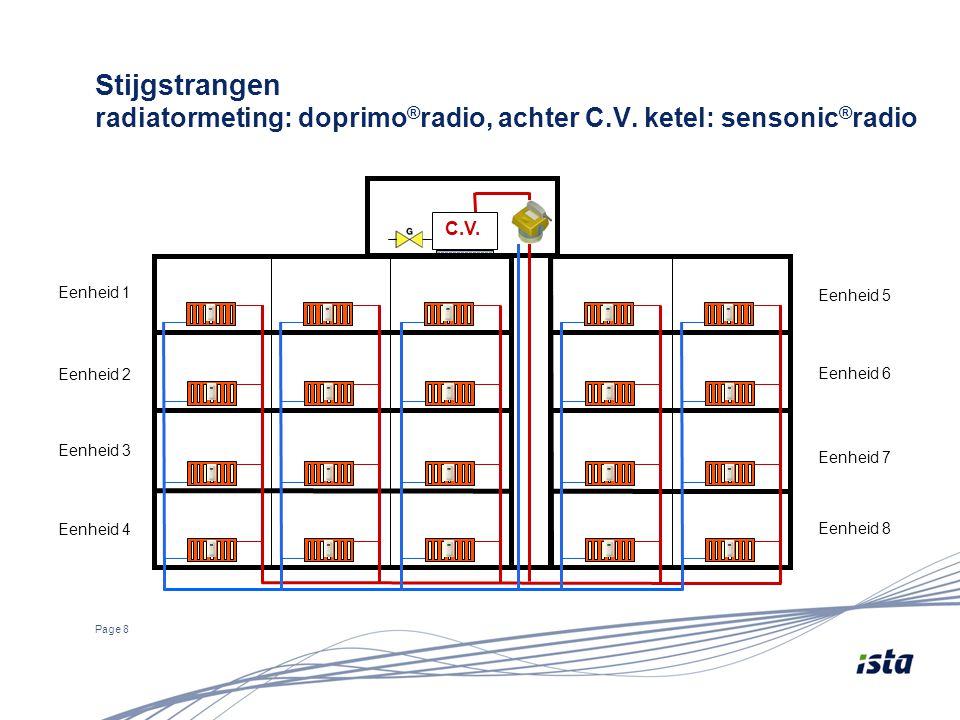 Stijgstrangen radiatormeting: doprimo ® radio, achter C.V. ketel: sensonic ® radio Page 8 C.V. Eenheid 1 Eenheid 2 Eenheid 3 Eenheid 4 Eenheid 5 Eenhe