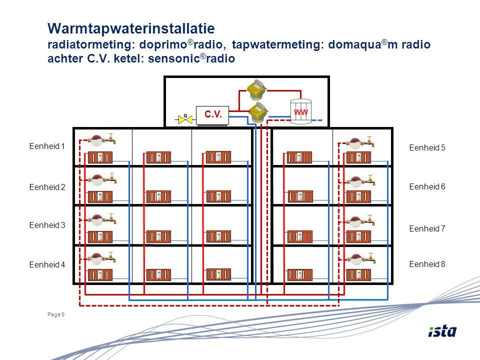 Warmtapwaterinstallatie radiatormeting: doprimo ® radio, tapwatermeting: domaqua ® m radio achter C.V. ketel: sensonic ® radio Page 9 C.V. Eenheid 1 E