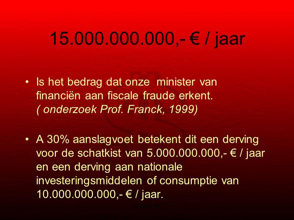 podajk/ fan 15.000.000.000,- € / jaar Is het bedrag dat onze minister van financiën aan fiscale fraude erkent.