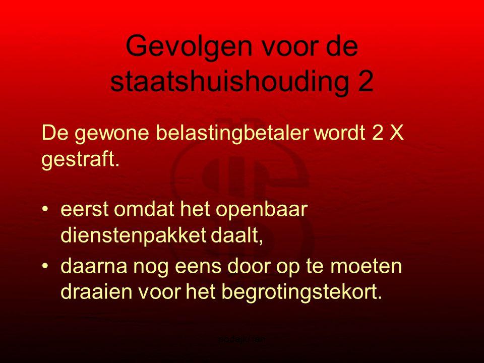 podajk/ fan Gevolgen voor de staatshuishouding 2 De gewone belastingbetaler wordt 2 X gestraft.