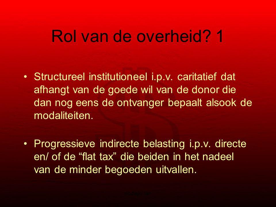 podajk/ fan Rol van de overheid.2 Wetgeving i.p.v.