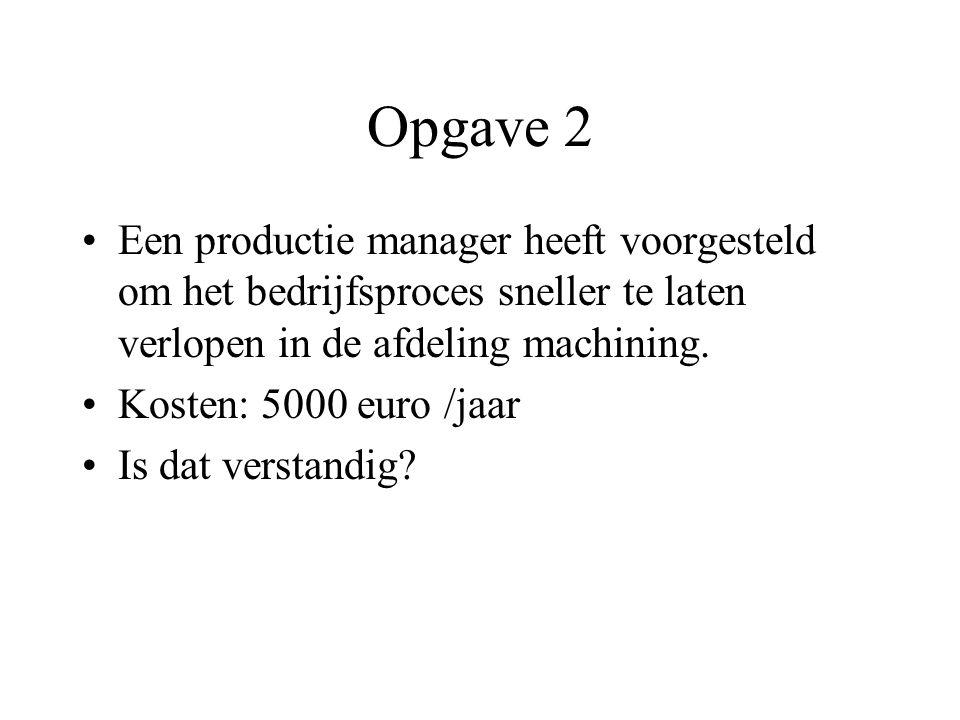 Opgave 2 Een productie manager heeft voorgesteld om het bedrijfsproces sneller te laten verlopen in de afdeling machining. Kosten: 5000 euro /jaar Is