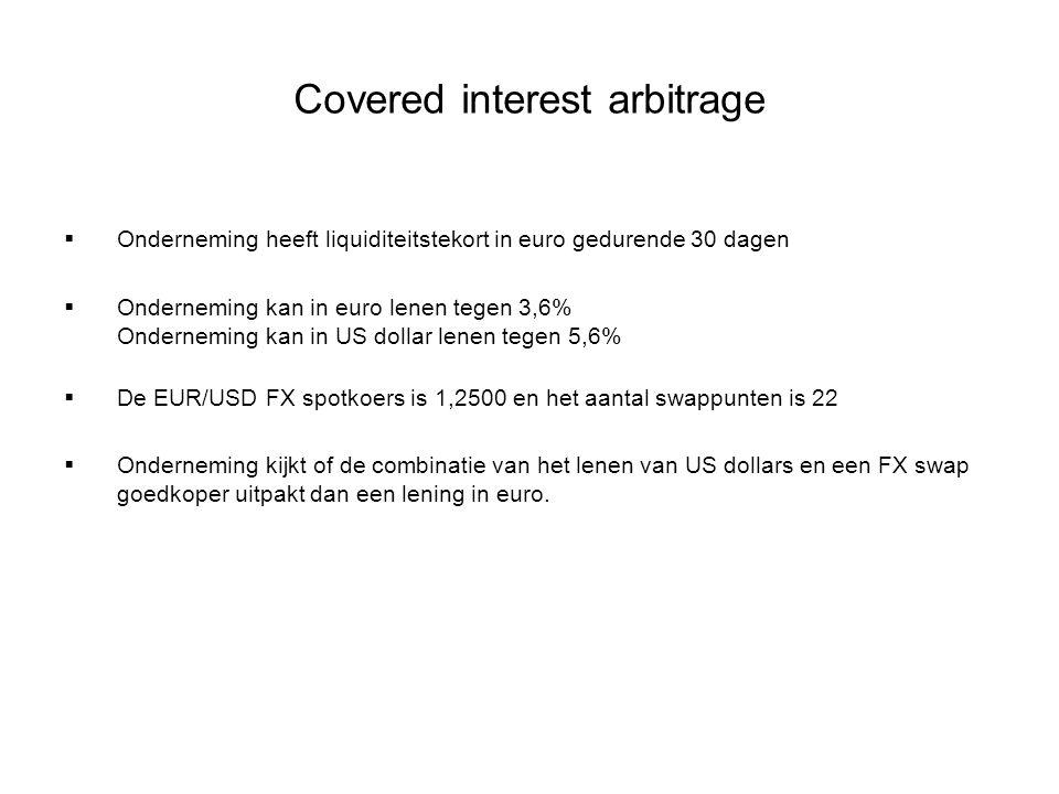 Covered interest arbitrage  Onderneming heeft liquiditeitstekort in euro gedurende 30 dagen  Onderneming kan in euro lenen tegen 3,6% Onderneming ka