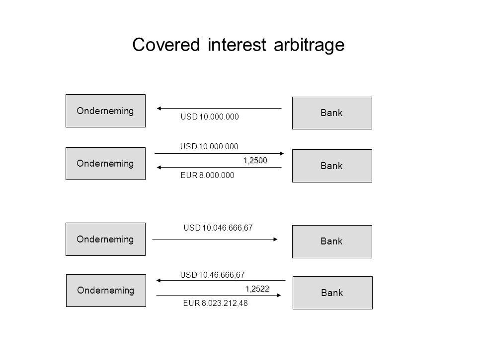 Onderneming Bank Onderneming Bank USD 10.46.666,67 EUR 8.023.212,48 USD 10.046.666,67 Onderneming Bank USD 10.000.000 EUR 8.000.000 1,2522 1,2500 Onde