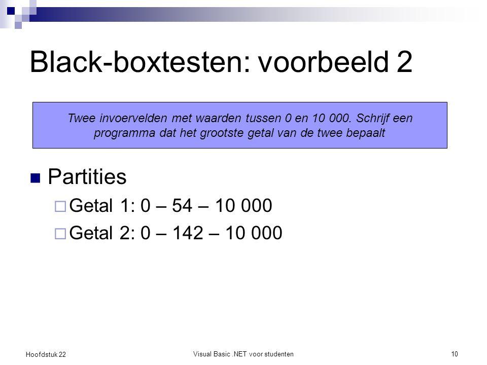 Hoofdstuk 22 Visual Basic.NET voor studenten11 Black-boxtesten: voorbeeld 2 TestnummerGetal 1Getal 2Resultaat 1000 20142 3010 000 4540 5 142 65410 000 7 0 8 14210 000 9