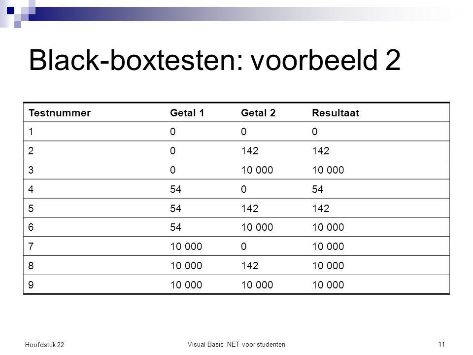 Hoofdstuk 22 Visual Basic.NET voor studenten12 White-boxtesten (structureel) Je bestudeert de werking, structuur, code van het programma Je zorgt ervoor dat elke regel minstens 1x uitgevoerd wordt.