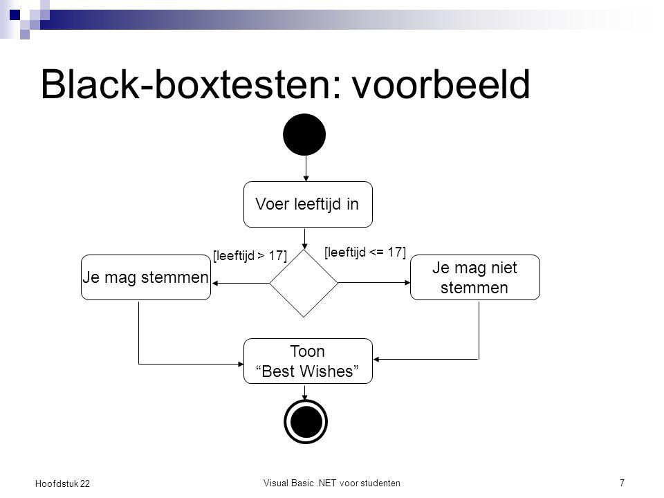 Hoofdstuk 22 Visual Basic.NET voor studenten8 Black-boxtesten: voorbeeld Indelen in partities  je stelt categorieën op van gegevens en veronderstelt dat elke waarde uit een categorie equivalent/gelijkwaardig is Bovendien randgevallen meenemen TestnummerGegevensResultaat 112Mag niet stemmen 221Mag stemmen 317Mag niet stemmen 418Mag stemmen
