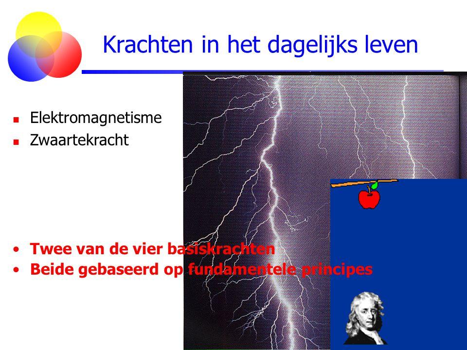 Krachten in het dagelijks leven Elektromagnetisme Zwaartekracht Twee van de vier basiskrachten Beide gebaseerd op fundamentele principes
