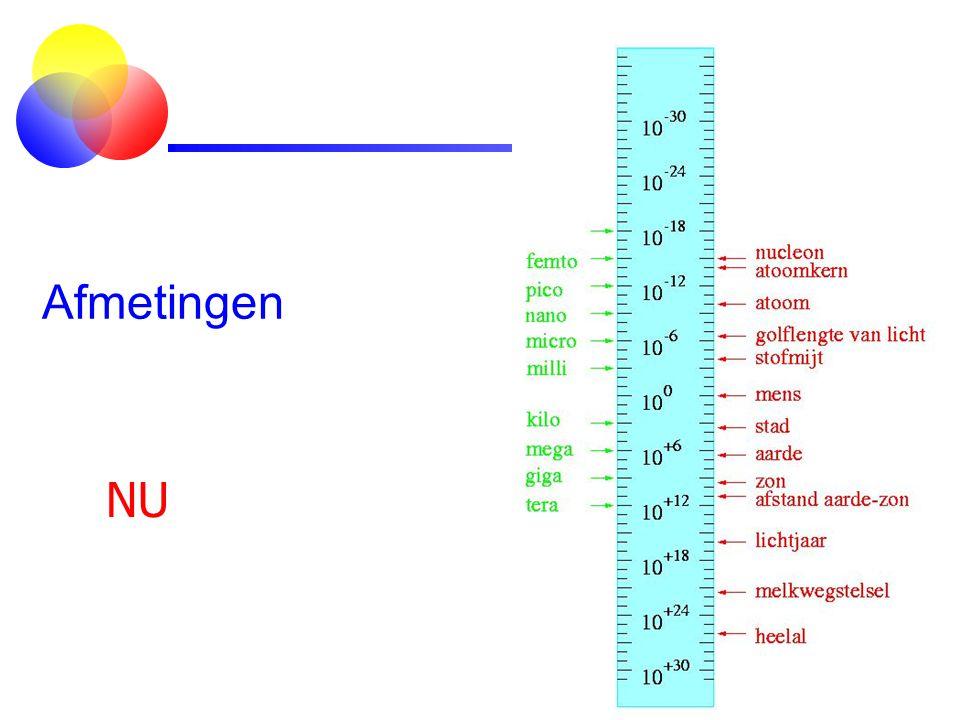 Materie ELEKTRON MATERIE ATOOM 10 -10 m ATOOMKERN 10 -14 m NEUTRINO NUCLEON proton/neutron 10 -15 m ELEKTRON MATERIE ATOOM 10 -10 m ATOOMKERN 10 -14 m NEUTRINO NUCLEON proton/neutron 10 -15 m QUARK up/down < 0,000 000 000 000 000 001 m